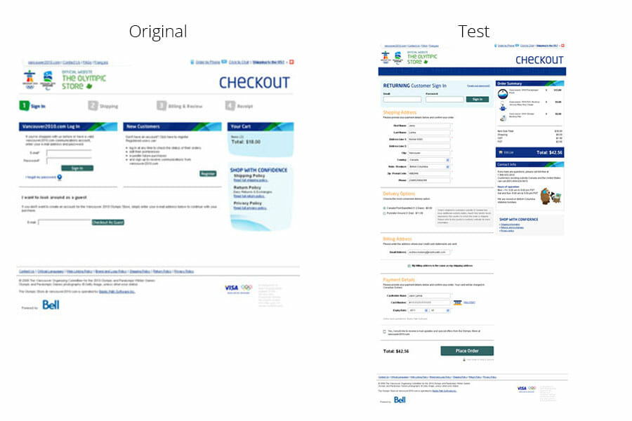 The Olympic Store Checkout, ab testing examples