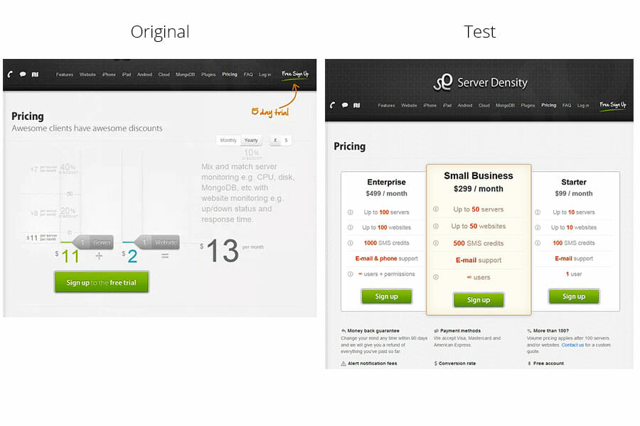 Server Density Changes Their Pricing Model, ab testing examples