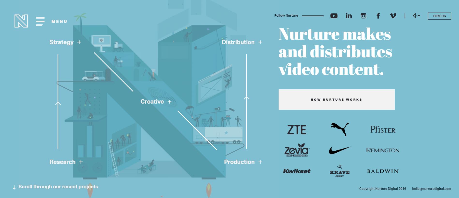 Nurture Digital
